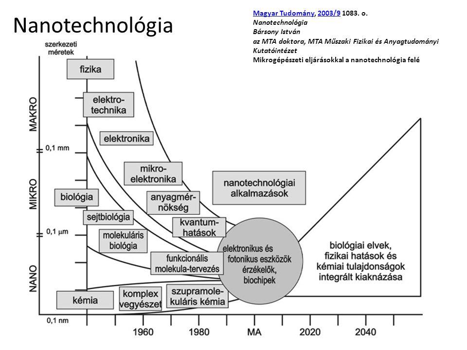Nanotechnológia Magyar Tudomány, 2003/9 1083. o. Nanotechnológia