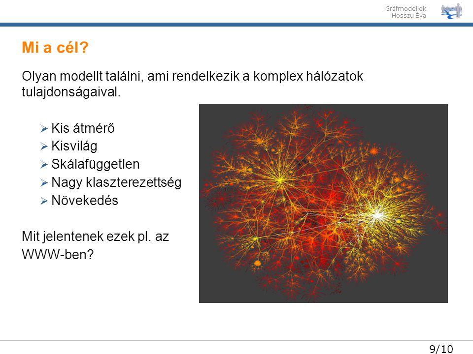 Mi a cél Olyan modellt találni, ami rendelkezik a komplex hálózatok tulajdonságaival. Kis átmérő.