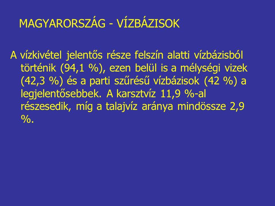 MAGYARORSZÁG - VÍZBÁZISOK