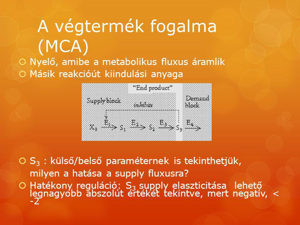 A végtermék fogalma (MCA)