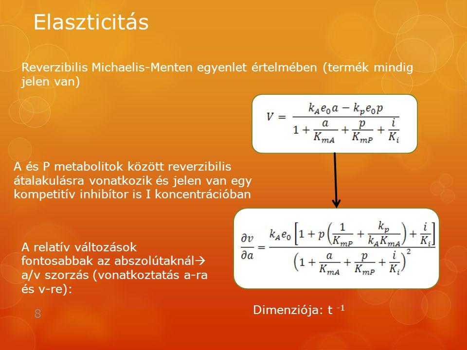 Elaszticitás Reverzibilis Michaelis-Menten egyenlet értelmében (termék mindig jelen van)