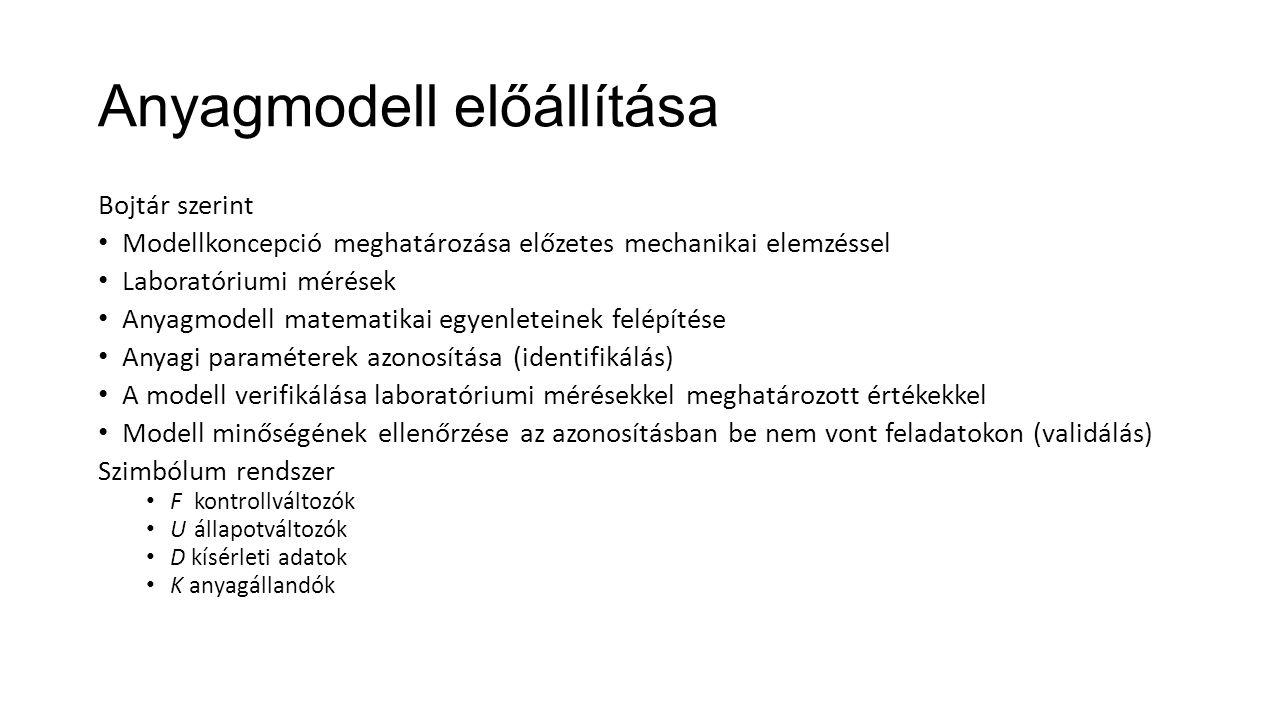 Anyagmodell előállítása