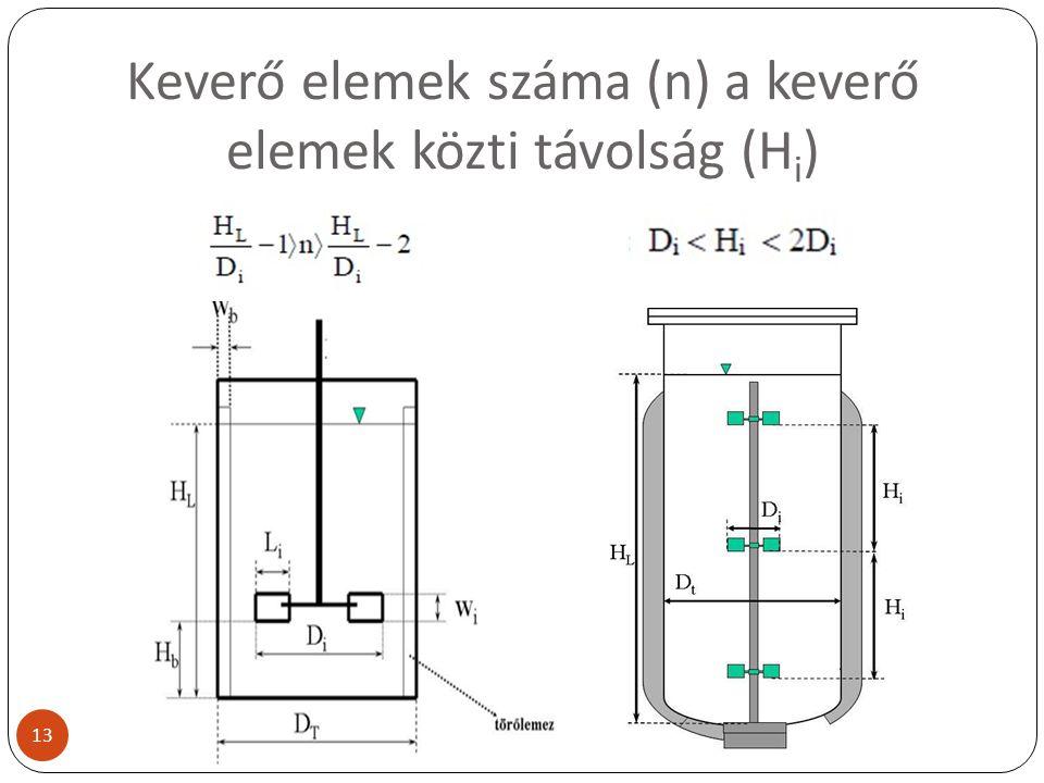 Keverő elemek száma (n) a keverő elemek közti távolság (Hi)