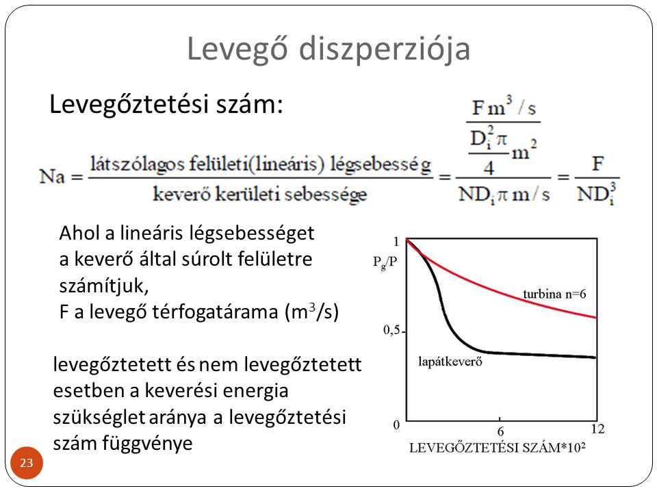 Levegő diszperziója Levegőztetési szám: Ahol a lineáris légsebességet