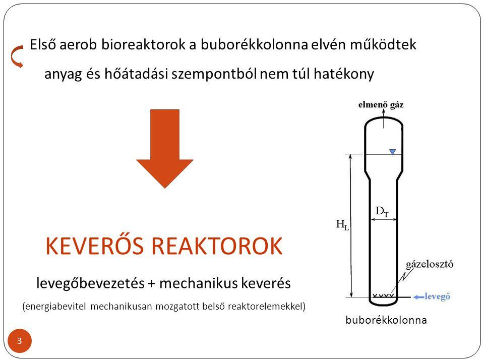 Első aerob bioreaktorok a buborékkolonna elvén működtek anyag és hőátadási szempontból nem túl hatékony