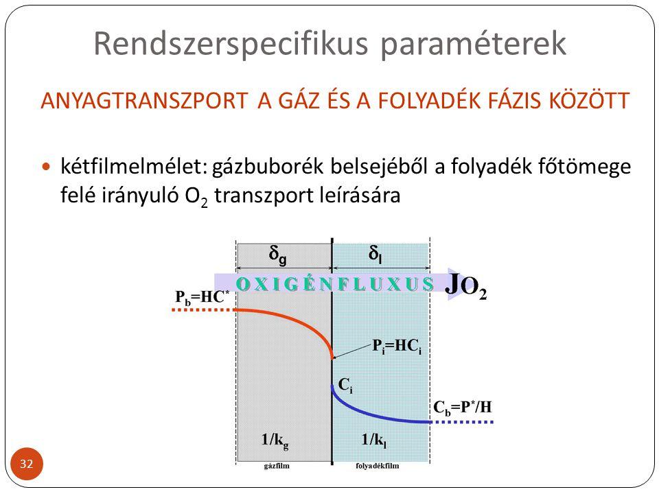 Rendszerspecifikus paraméterek