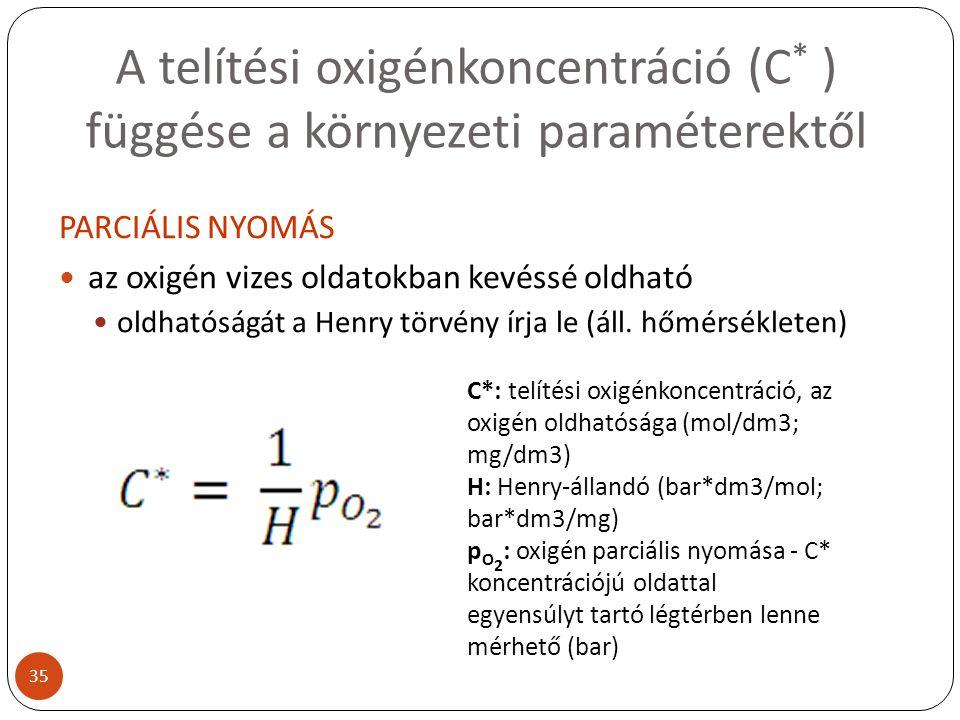 A telítési oxigénkoncentráció (C* ) függése a környezeti paraméterektől