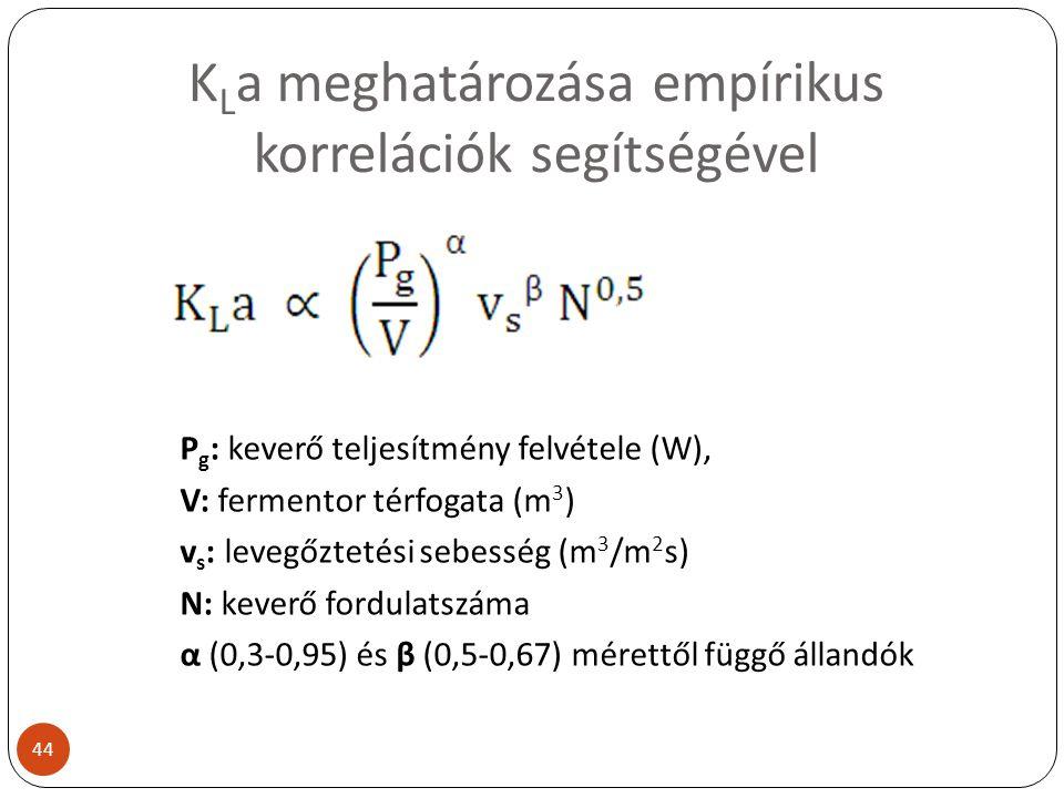 KLa meghatározása empírikus korrelációk segítségével