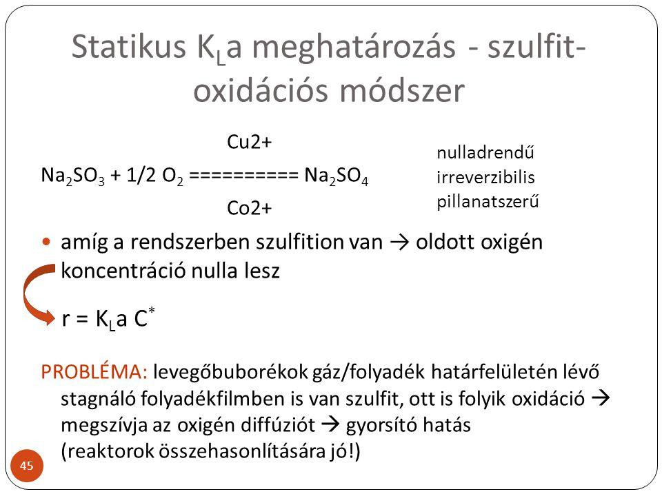 Statikus KLa meghatározás - szulfit-oxidációs módszer
