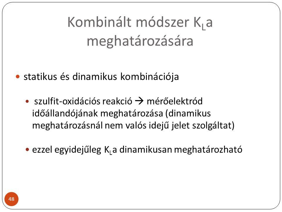 Kombinált módszer KLa meghatározására