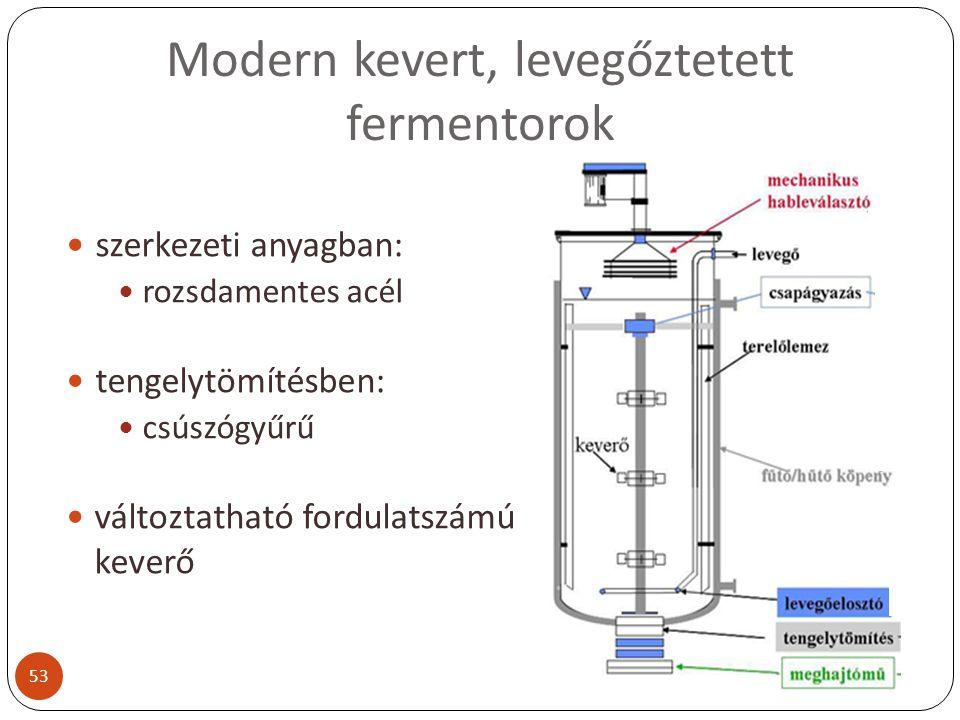 Modern kevert, levegőztetett fermentorok