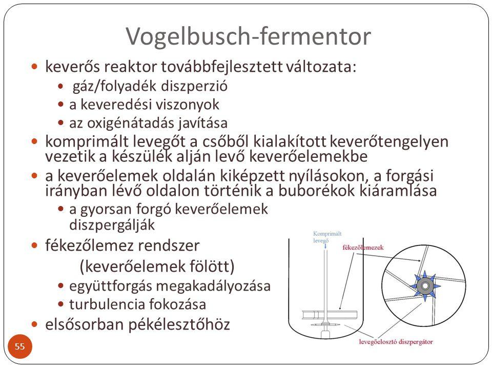 Vogelbusch-fermentor