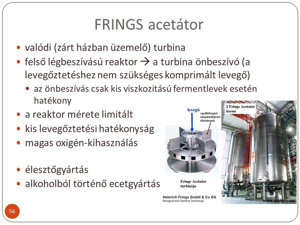 FRINGS acetátor valódi (zárt házban üzemelő) turbina