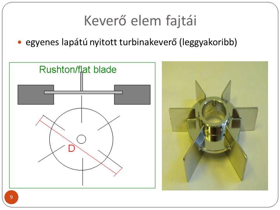 Keverő elem fajtái egyenes lapátú nyitott turbinakeverő (leggyakoribb)