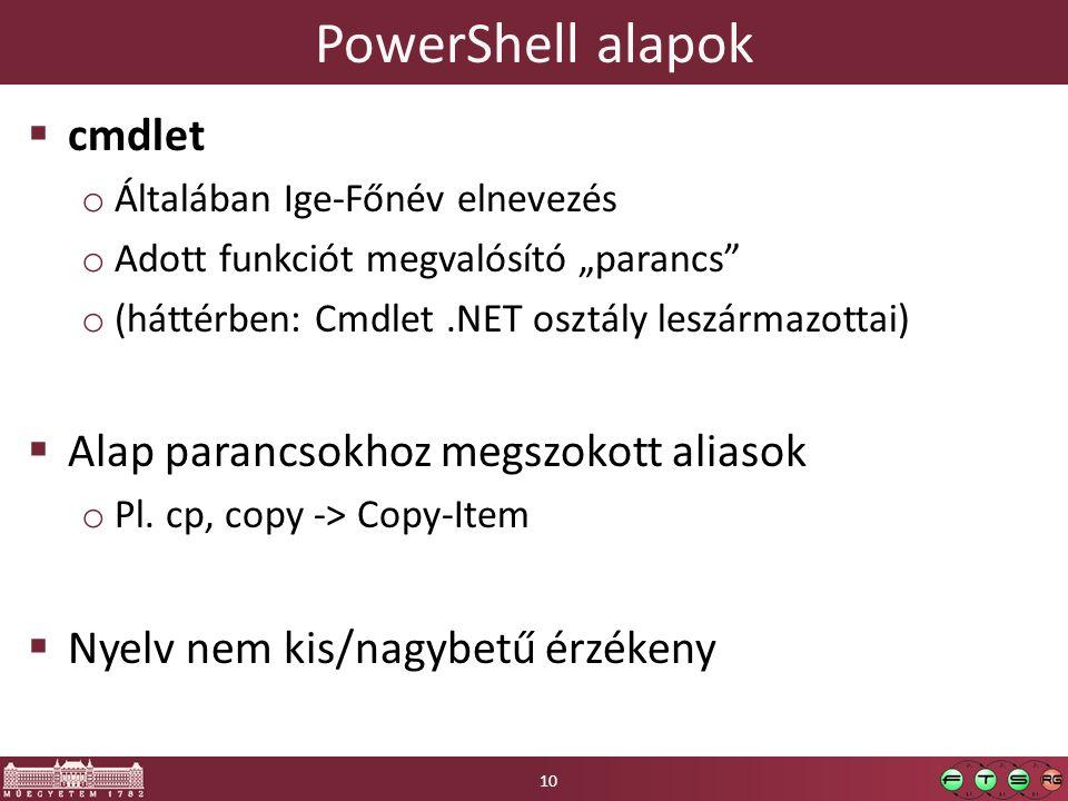PowerShell alapok cmdlet Alap parancsokhoz megszokott aliasok