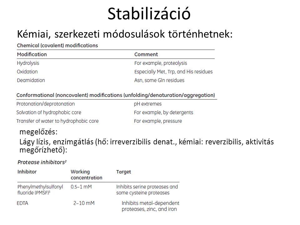 Stabilizáció Kémiai, szerkezeti módosulások történhetnek: megelőzés:
