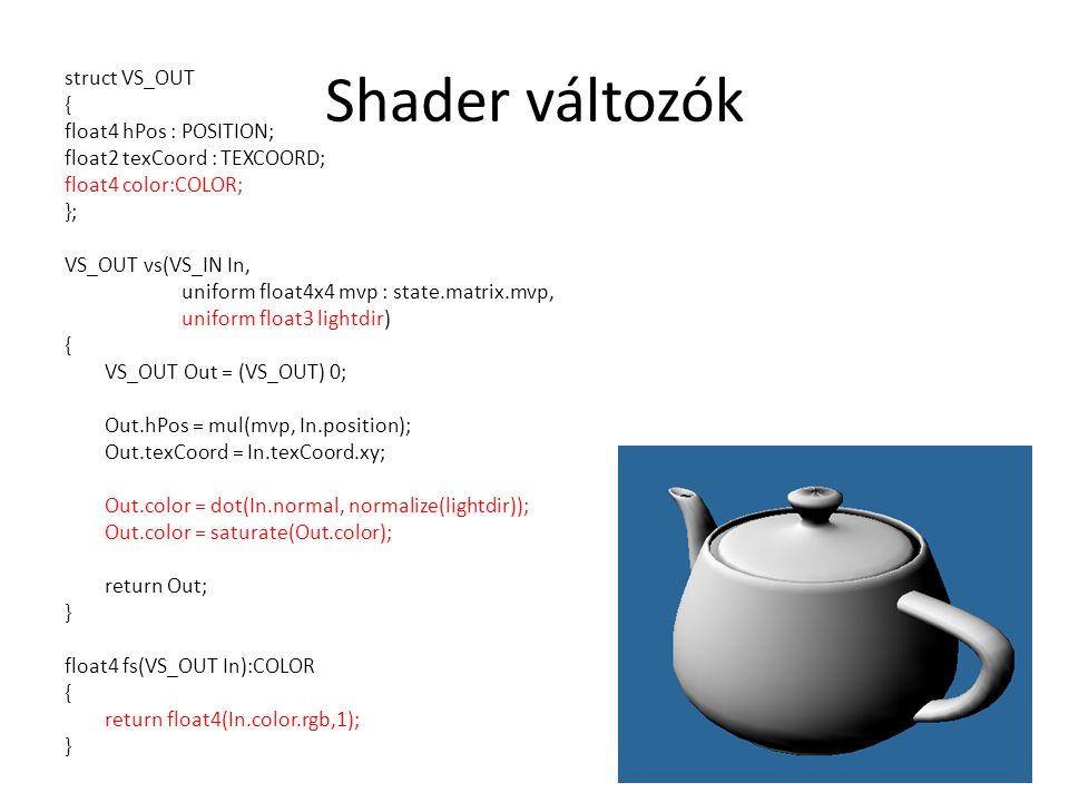 Shader változók