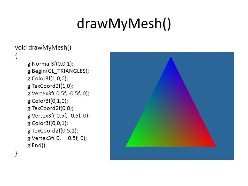 drawMyMesh() void drawMyMesh() { } glNormal3f(0,0,1);