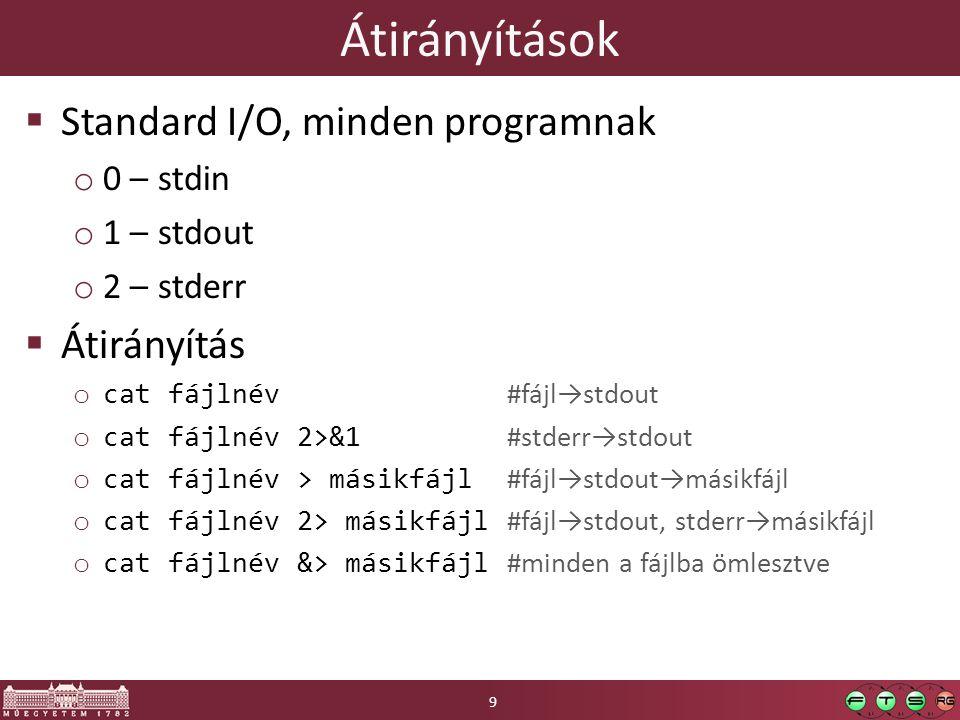 Átirányítások Standard I/O, minden programnak Átirányítás 0 – stdin