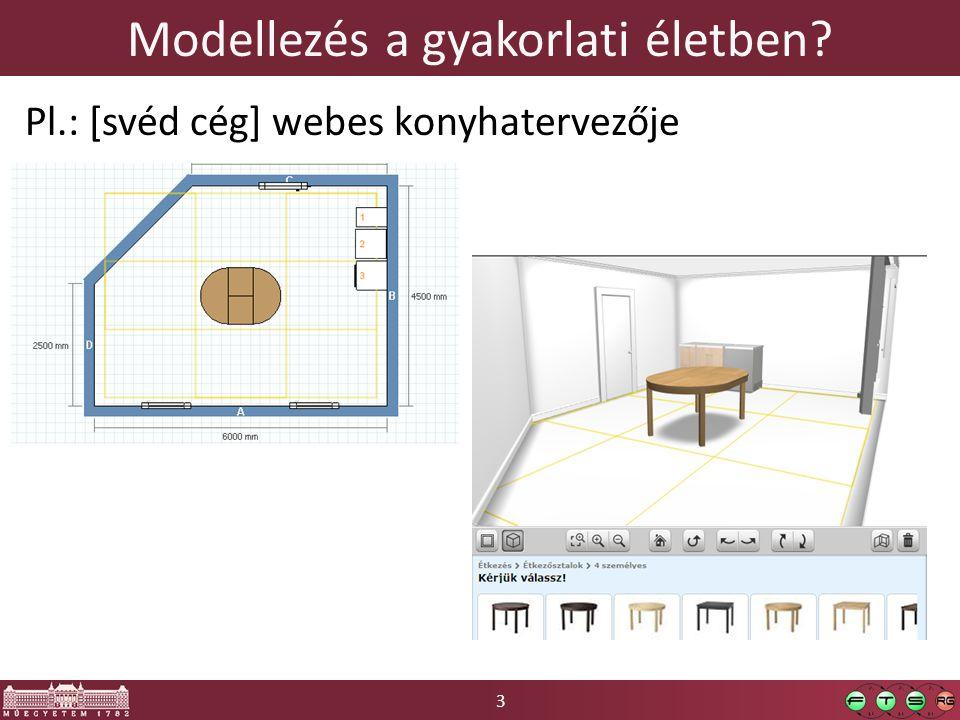 Modellezés a gyakorlati életben