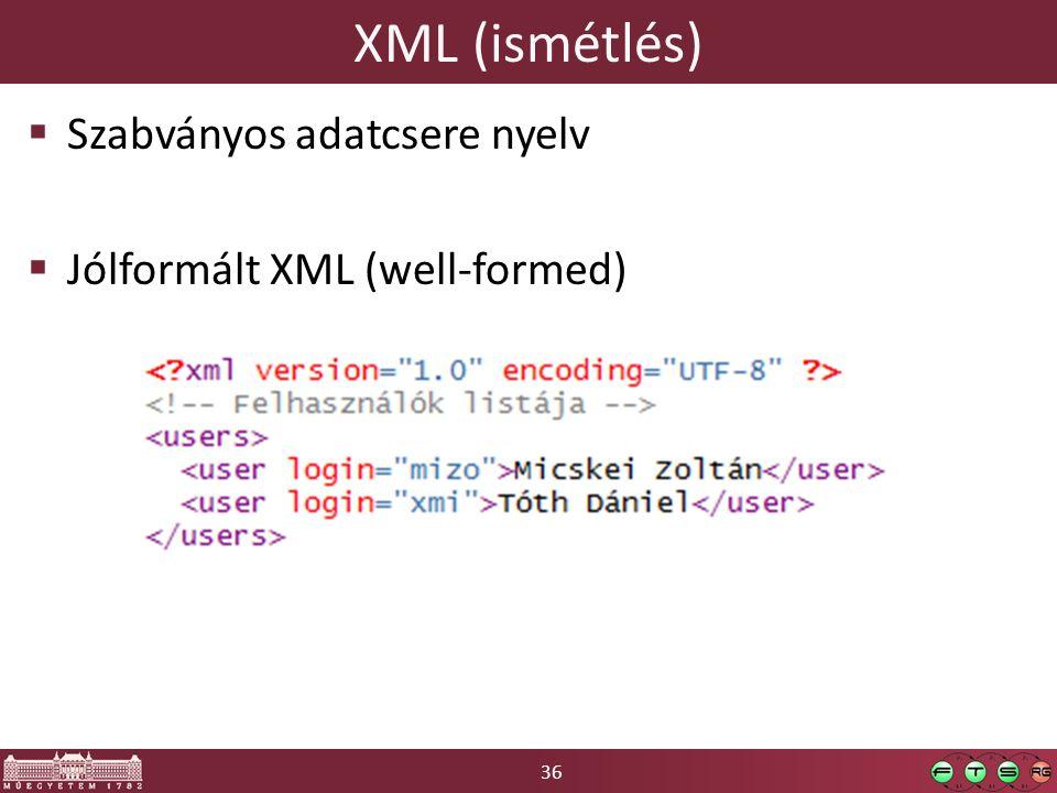 XML (ismétlés) Szabványos adatcsere nyelv Jólformált XML (well-formed)