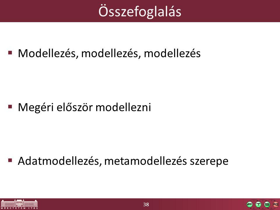 Összefoglalás Modellezés, modellezés, modellezés