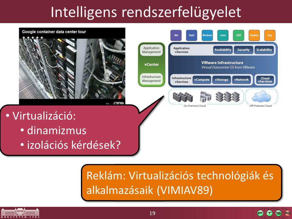 Intelligens rendszerfelügyelet