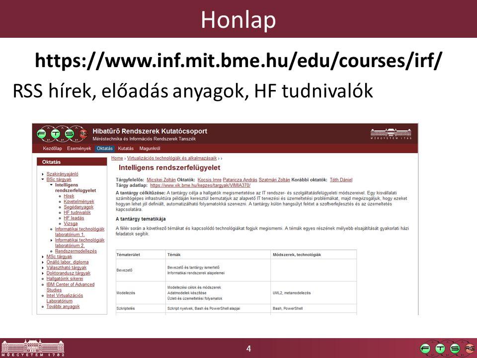 Honlap https://www.inf.mit.bme.hu/edu/courses/irf/ RSS hírek, előadás anyagok, HF tudnivalók