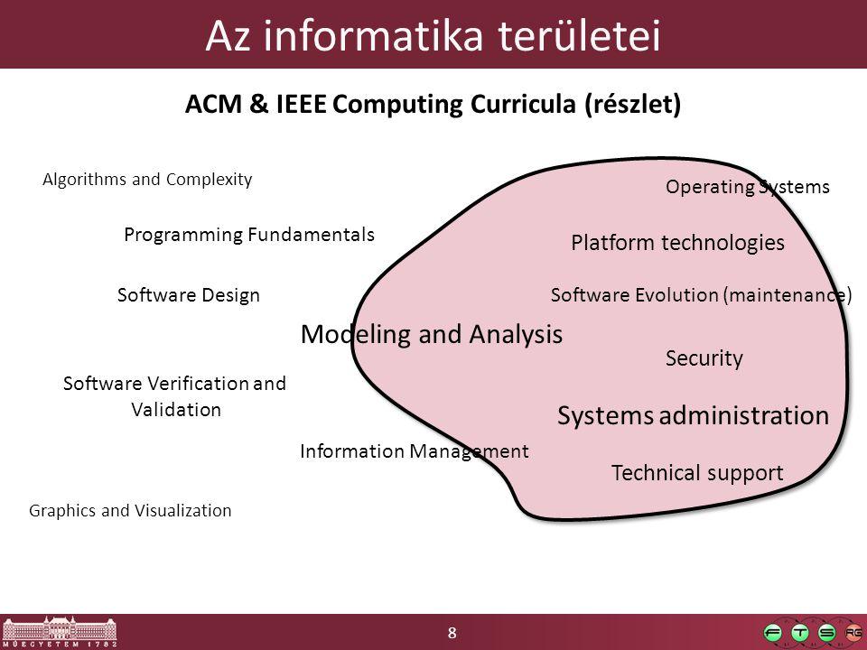 Az informatika területei