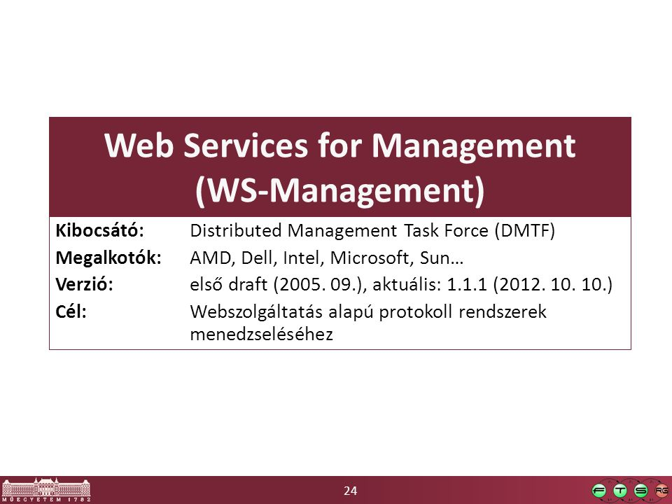 Web Services for Management (WS-Management)