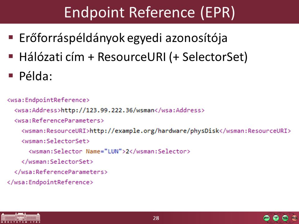 Endpoint Reference (EPR)