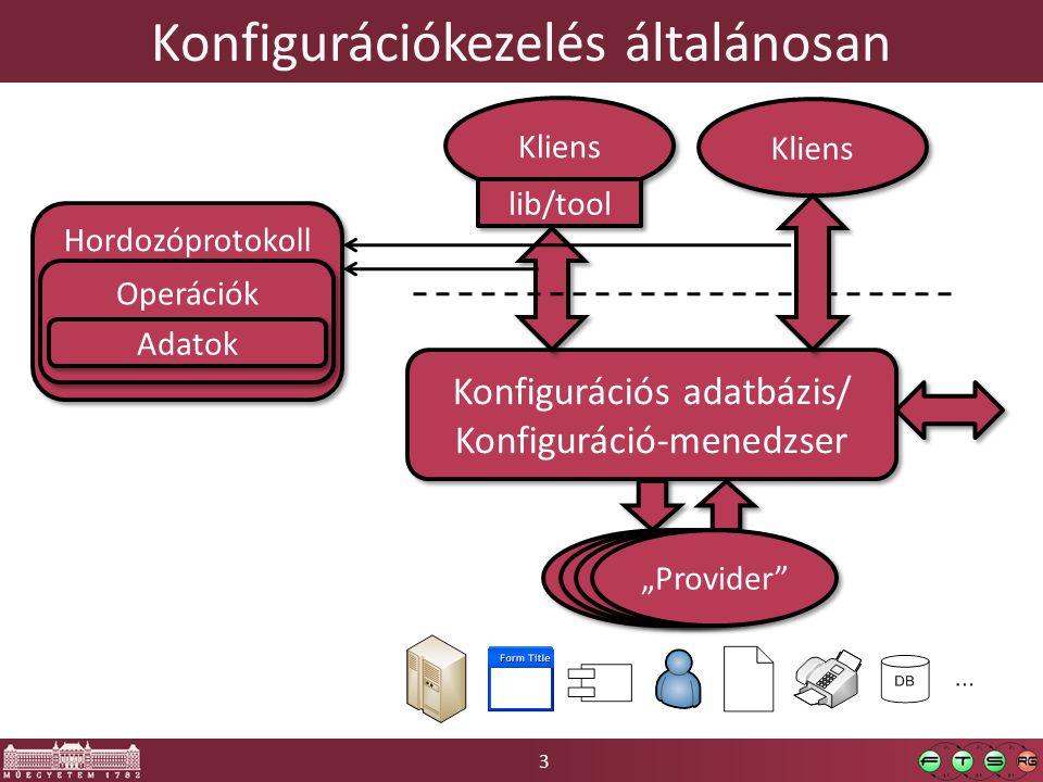 Konfigurációkezelés általánosan