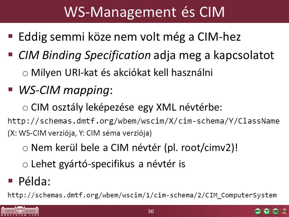 WS-Management és CIM Eddig semmi köze nem volt még a CIM-hez