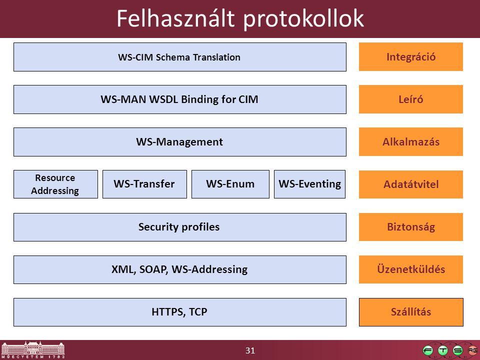 Felhasznált protokollok