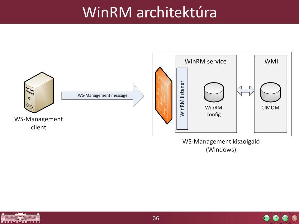 WinRM architektúra Egy gépen több listener is lehet, pl. az SSL-t használóhoz külön egy másik.