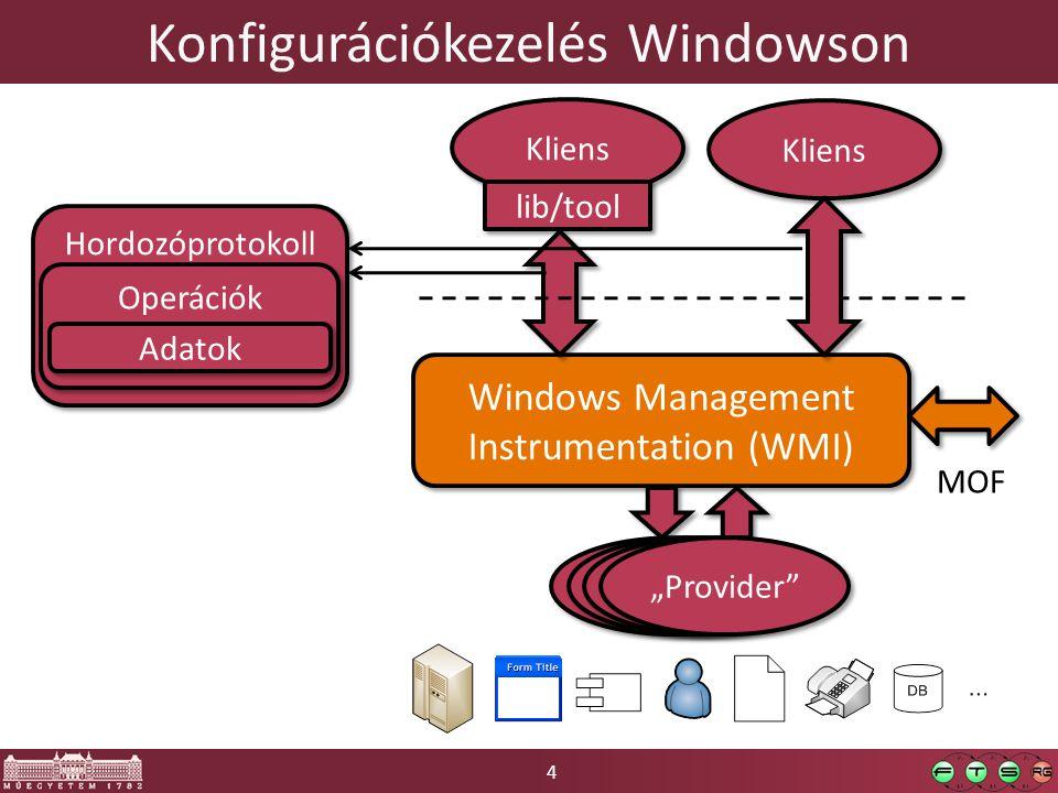 Konfigurációkezelés Windowson
