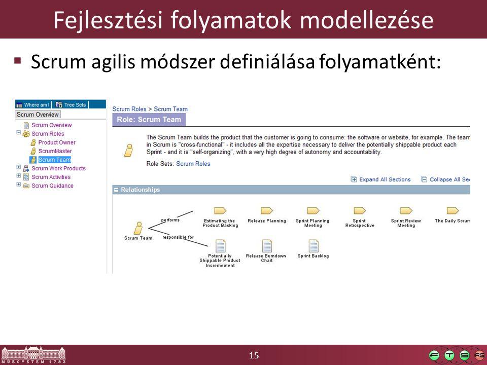 Fejlesztési folyamatok modellezése