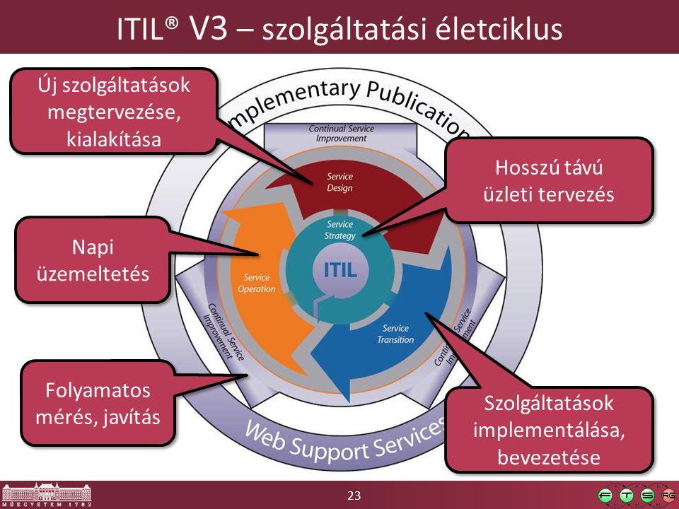 ITIL® V3 – szolgáltatási életciklus