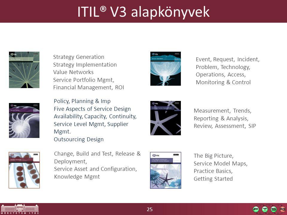ITIL® V3 alapkönyvek Strategy Generation