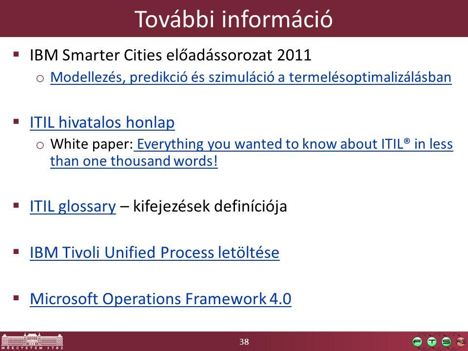 További információ IBM Smarter Cities előadássorozat 2011