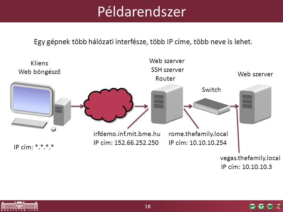 Példarendszer Egy gépnek több hálózati interfésze, több IP címe, több neve is lehet. Web szerver. Kliens.