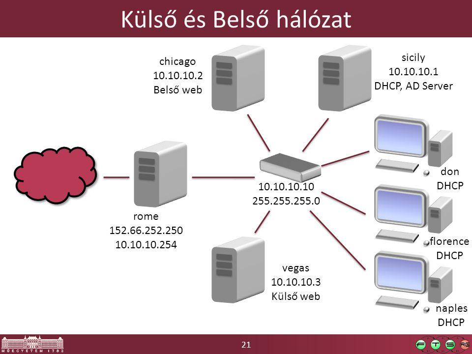 Külső és Belső hálózat sicily chicago 10.10.10.1 10.10.10.2