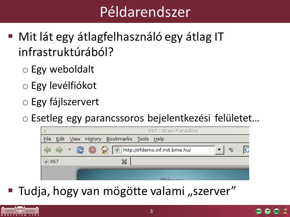 Példarendszer Mit lát egy átlagfelhasználó egy átlag IT infrastruktúrából Egy weboldalt. Egy levélfiókot.