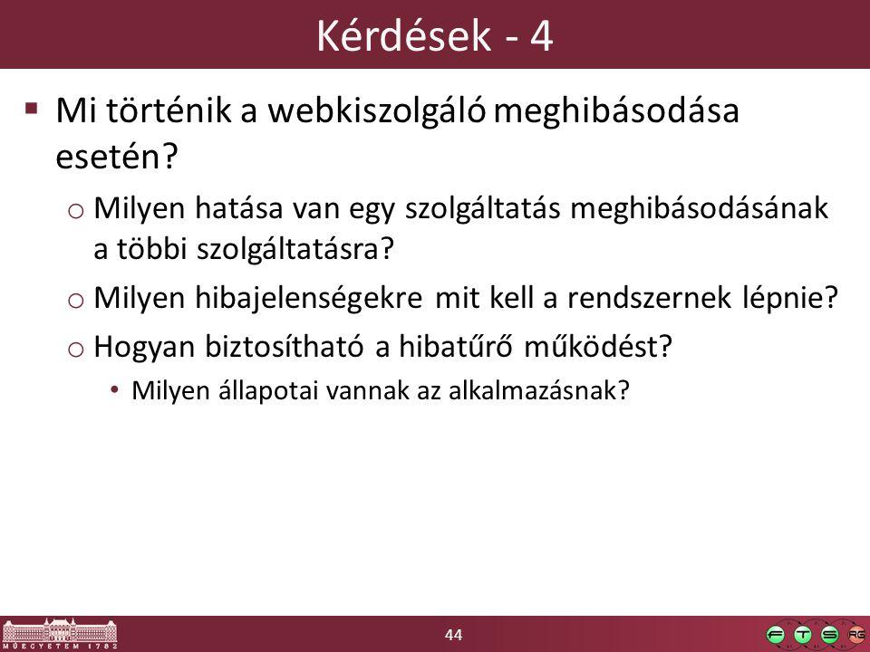 Kérdések - 4 Mi történik a webkiszolgáló meghibásodása esetén