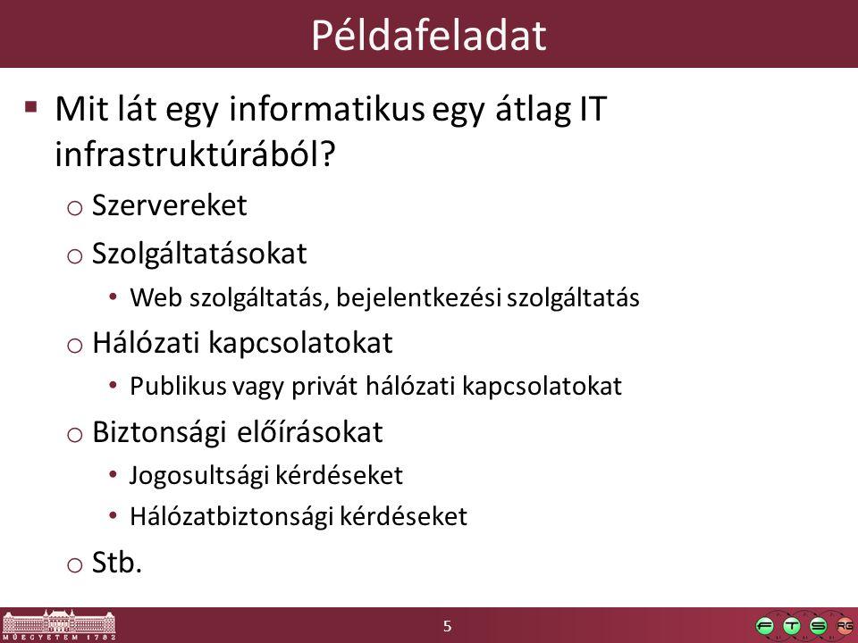 Példafeladat Mit lát egy informatikus egy átlag IT infrastruktúrából
