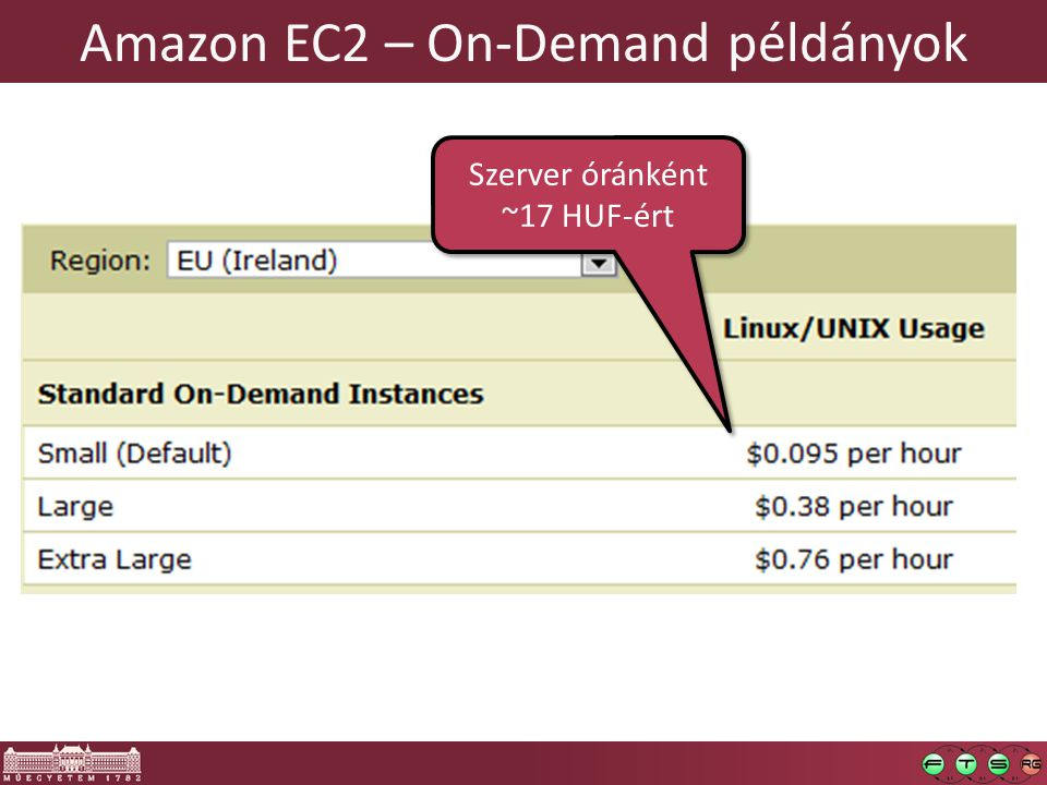 Amazon EC2 – On-Demand példányok