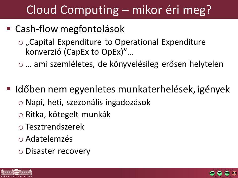 Cloud Computing – mikor éri meg