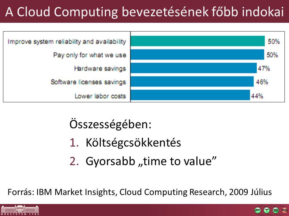 A Cloud Computing bevezetésének főbb indokai
