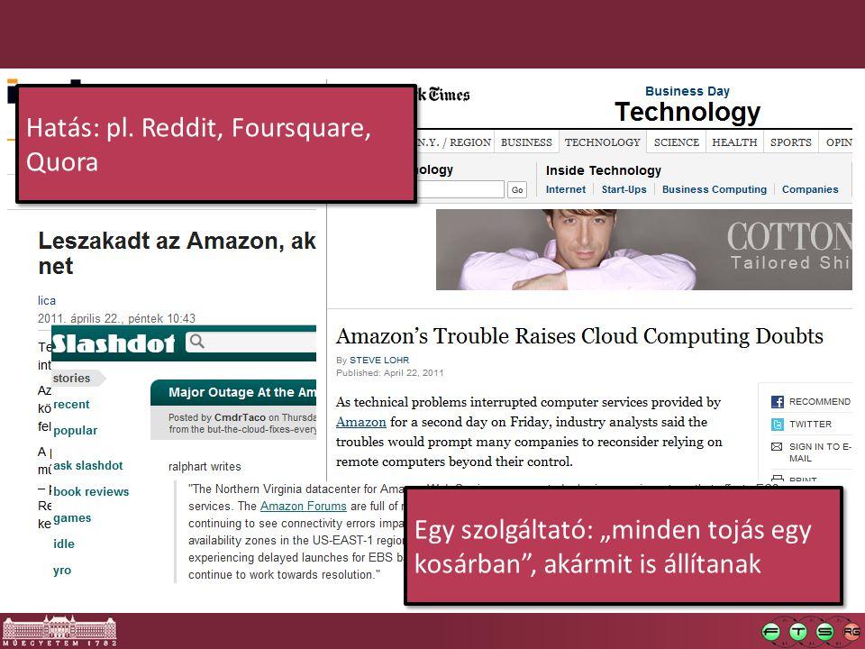 Hatás: pl. Reddit, Foursquare, Quora