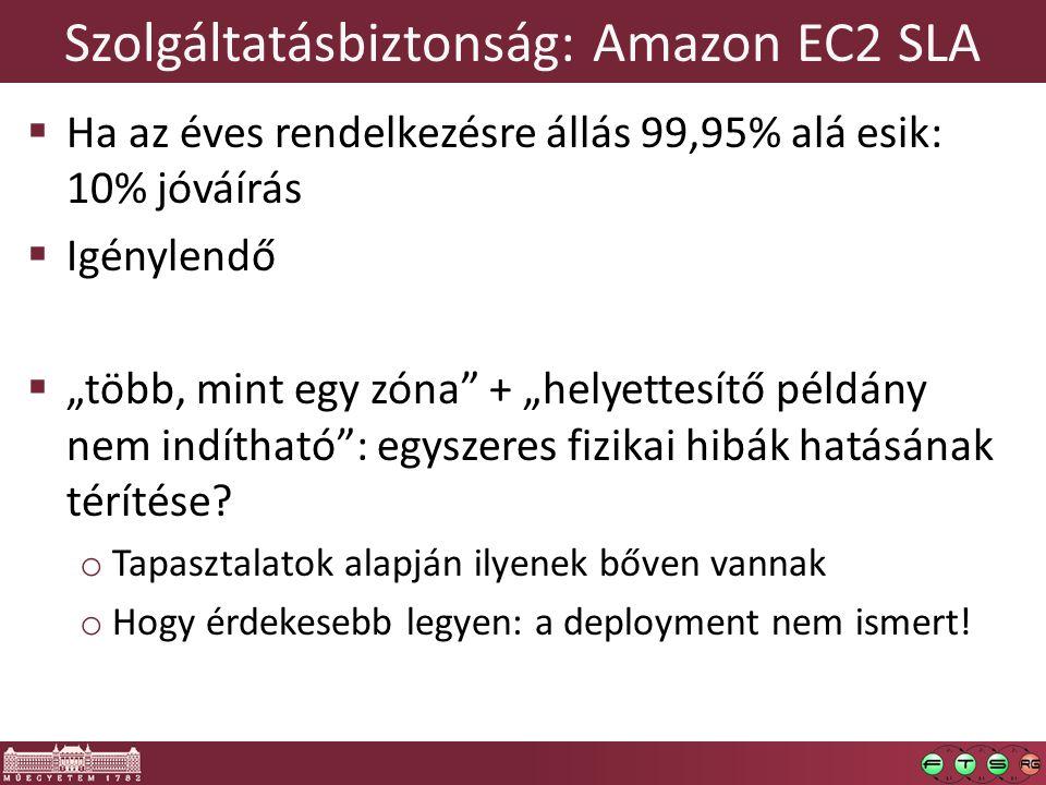 Szolgáltatásbiztonság: Amazon EC2 SLA